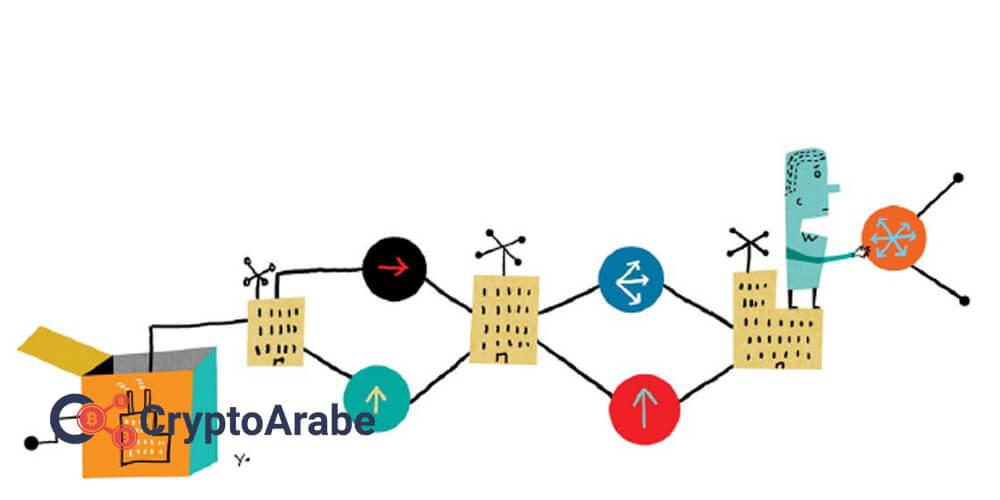 شرح مبسط و سهل من الصفر للبلوكشين Blockchain